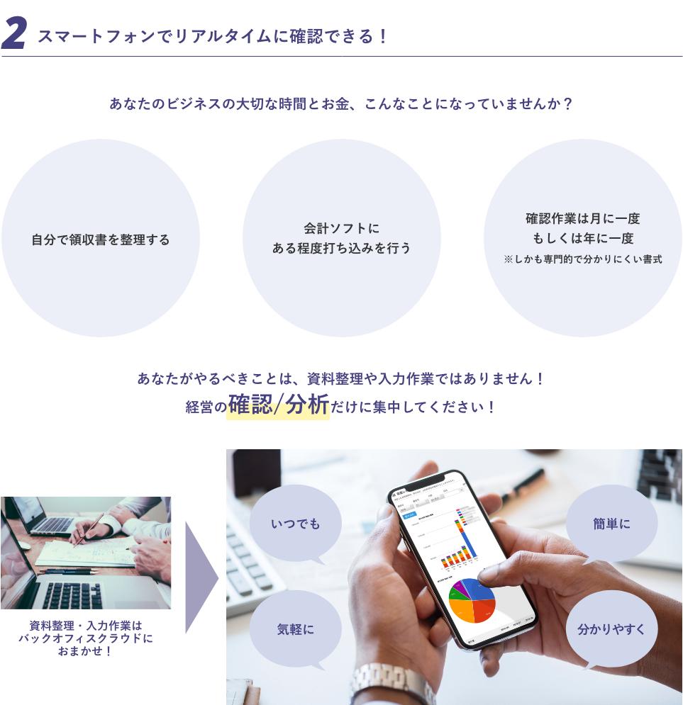 2. スマートフォンでリアルタイムに確認できる!