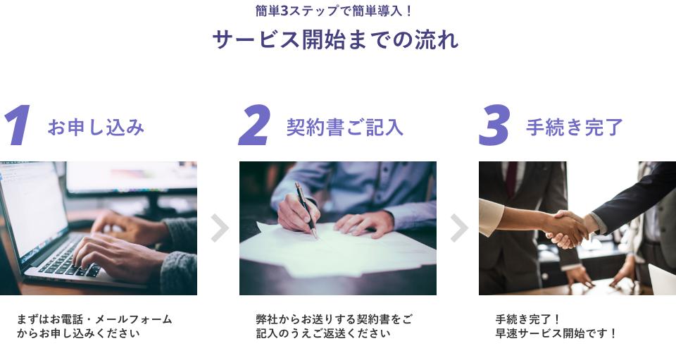 簡単3ステップで簡単導入!サービス開始までの流れ